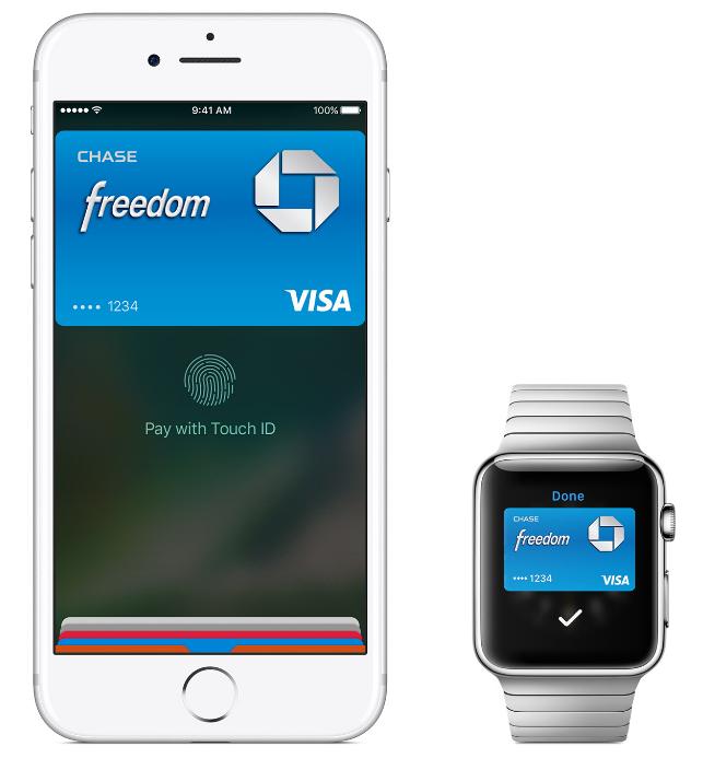 Как работает Apple Pay - принцип работы Эпл Пей